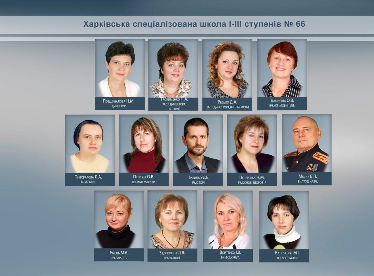 https://school-photo.com.ua/wp-content/uploads/2017/07/01-copy-4-1280x944.jpg